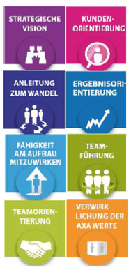 Die 8 Leadership Dimensionen | AXA