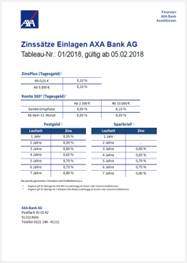 Konditionen AXA Bank