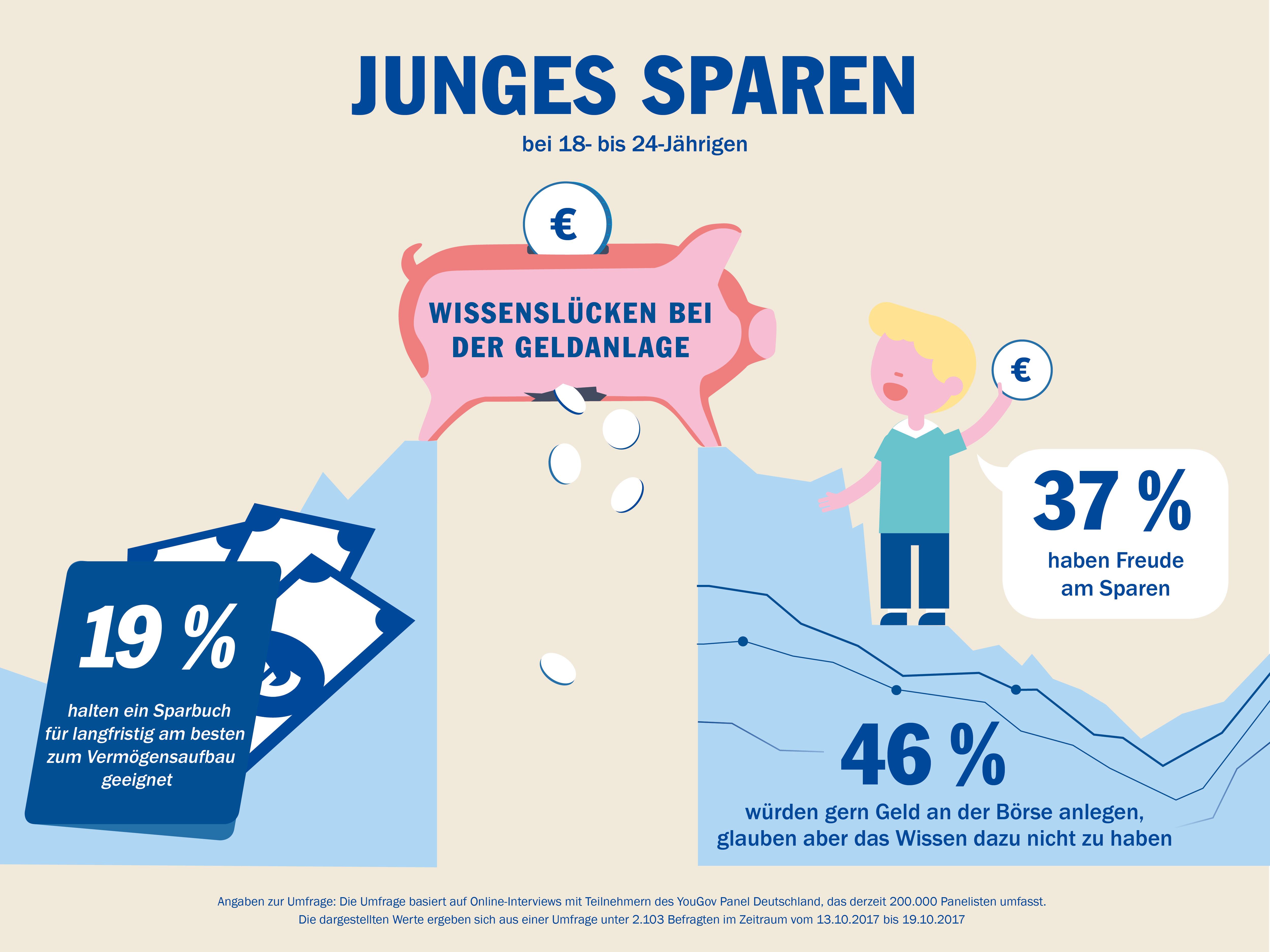 Deutschland Report